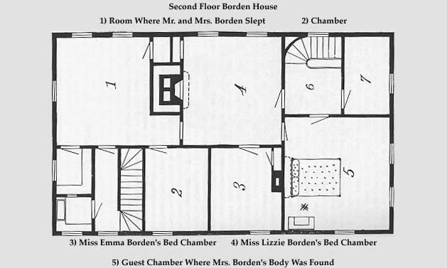 Second Floor Ground Plan